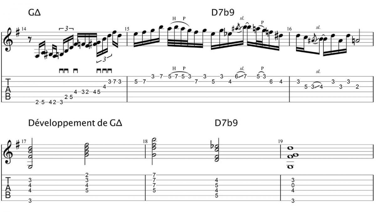 How to practice arpeggios & triads on your guitar